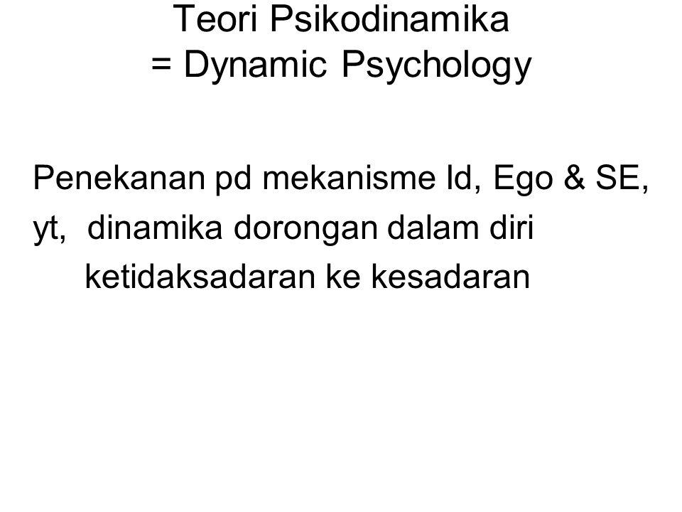 Teori Psikodinamika = Dynamic Psychology Penekanan pd mekanisme Id, Ego & SE, yt, dinamika dorongan dalam diri ketidaksadaran ke kesadaran