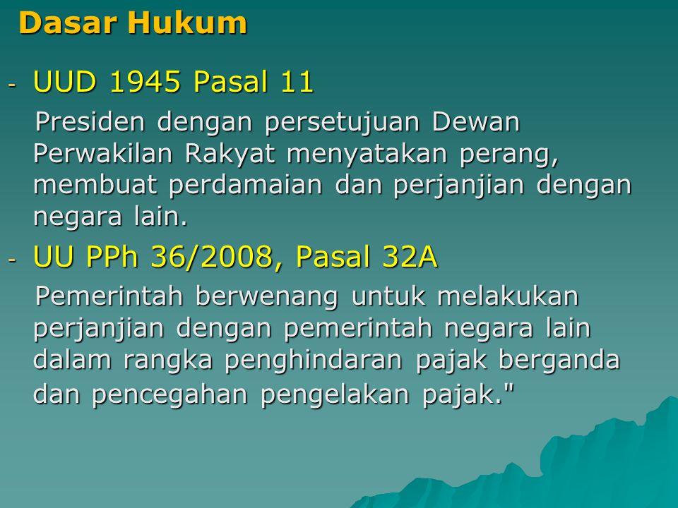 Dasar Hukum Dasar Hukum - UUD 1945 Pasal 11 Presiden dengan persetujuan Dewan Perwakilan Rakyat menyatakan perang, membuat perdamaian dan perjanjian dengan negara lain.