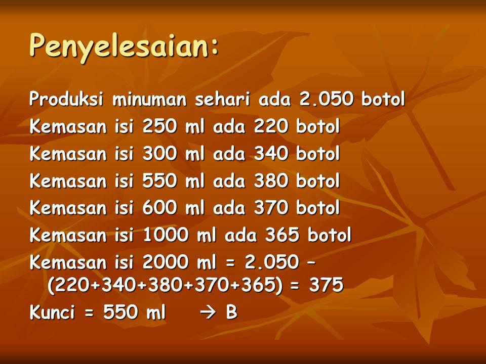 Produksi minuman sehari ada 2.050 botol Kemasan isi 250 ml ada 220 botol Kemasan isi 300 ml ada 340 botol Kemasan isi 550 ml ada 380 botol Kemasan isi
