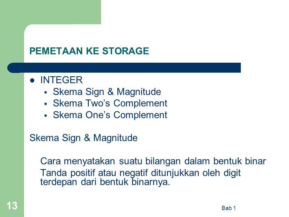 Bab 1 13 PEMETAAN KE STORAGE INTEGER  Skema Sign & Magnitude  Skema Two's Complement  Skema One's Complement Skema Sign & Magnitude Cara menyatakan