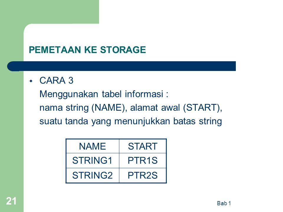 Bab 1 21 PEMETAAN KE STORAGE  CARA 3 Menggunakan tabel informasi : nama string (NAME), alamat awal (START), suatu tanda yang menunjukkan batas string