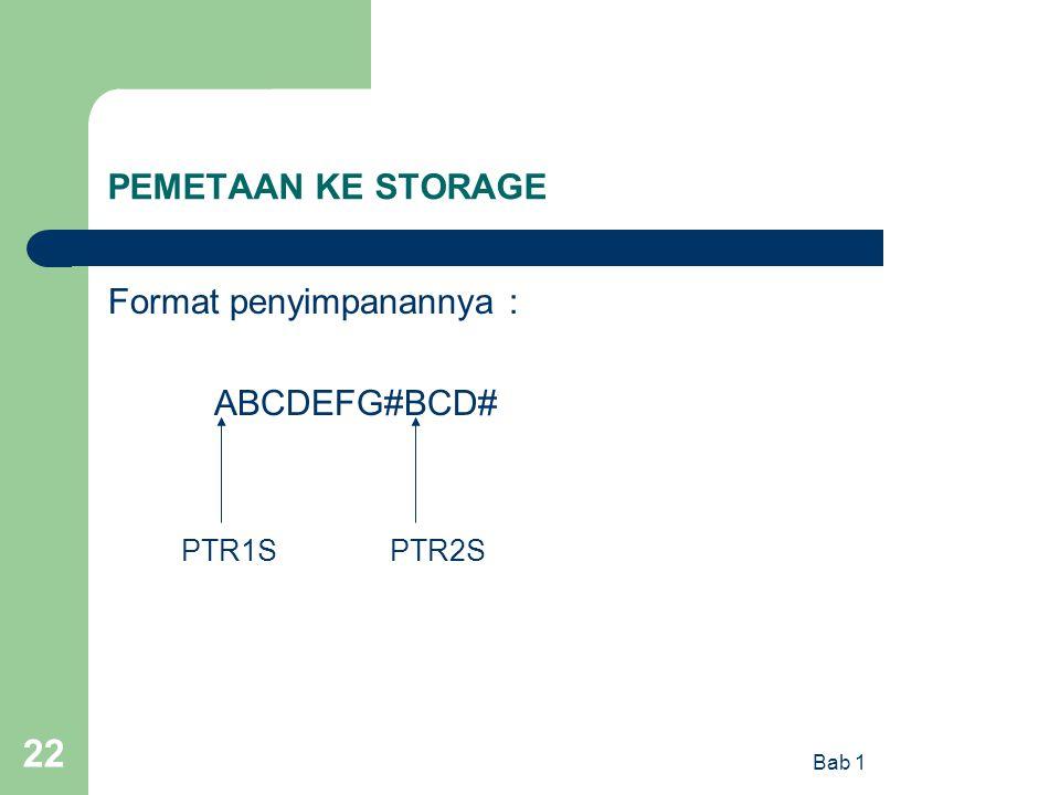 Bab 1 22 PEMETAAN KE STORAGE Format penyimpanannya : ABCDEFG#BCD# PTR1S PTR2S