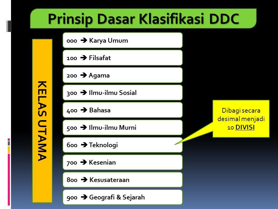 Prinsip Dasar Klasifikasi DDC 000  Karya Umum 100  Filsafat 200  Agama 300  Ilmu-ilmu Sosial 400  Bahasa 500  Ilmu-ilmu Murni 600  Teknologi 70