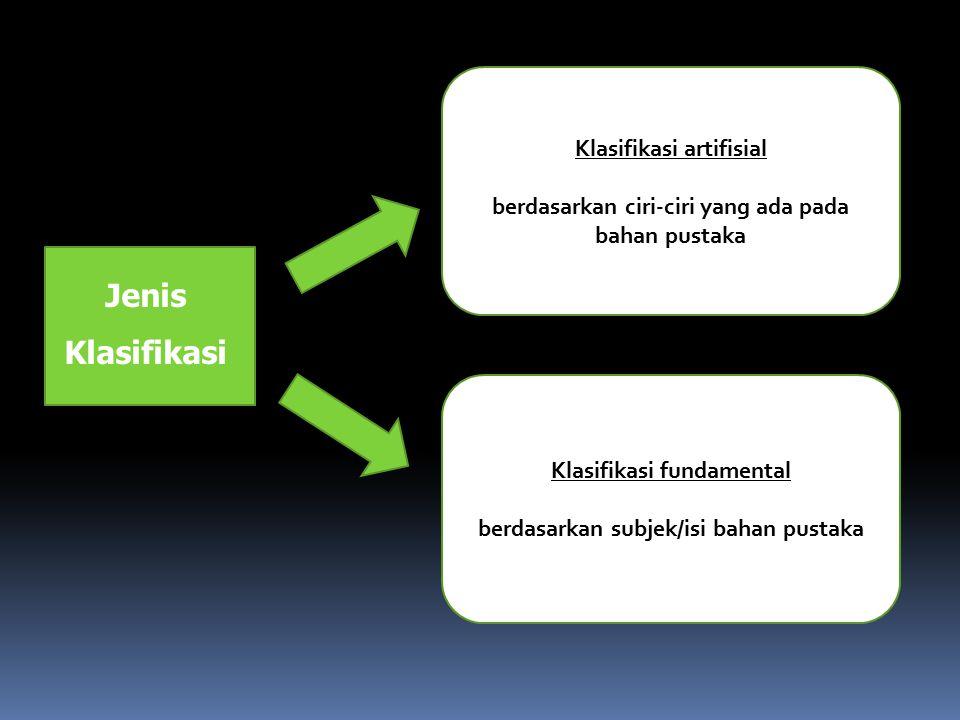 Jenis Klasifikasi Klasifikasi fundamental berdasarkan subjek/isi bahan pustaka Klasifikasi artifisial berdasarkan ciri-ciri yang ada pada bahan pustak