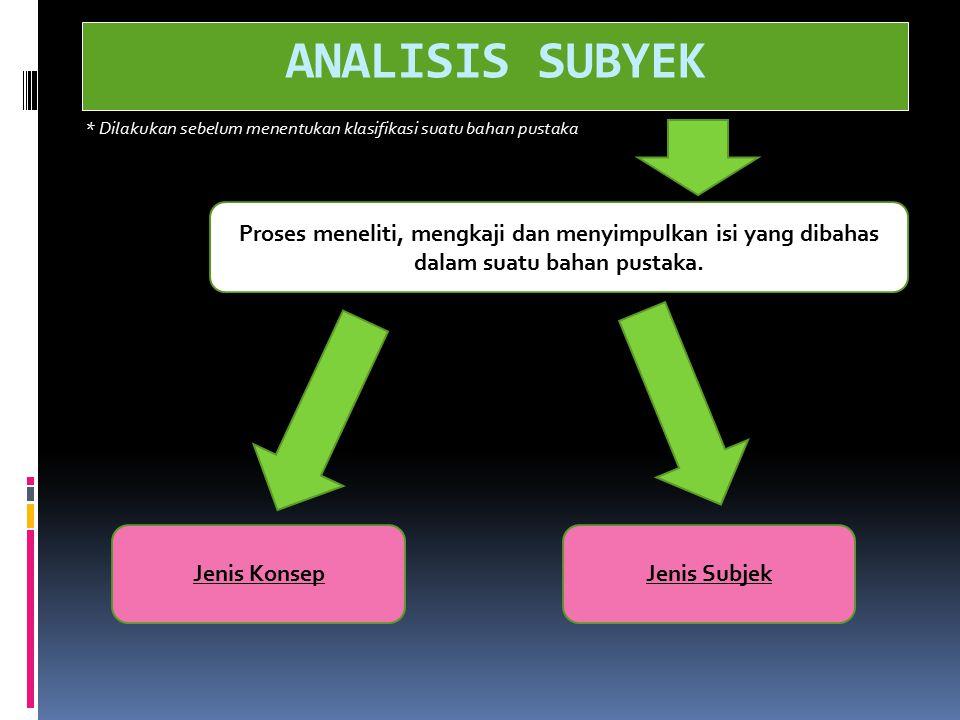 ANALISIS SUBYEK * Dilakukan sebelum menentukan klasifikasi suatu bahan pustaka Proses meneliti, mengkaji dan menyimpulkan isi yang dibahas dalam suatu