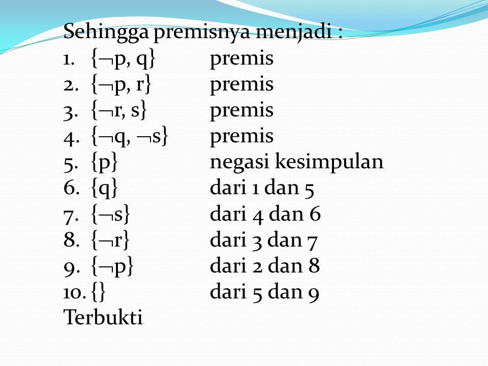 Sehingga premisnya menjadi : 1.{  p, q}premis 2.{  p, r}premis 3.{  r, s}premis 4.{  q,  s}premis 5.{p} negasi kesimpulan 6.{q}dari 1 dan 5 7.{ 
