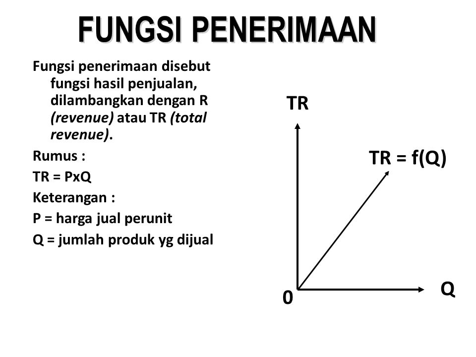 Fungsi penerimaan disebut fungsi hasil penjualan, dilambangkan dengan R (revenue) atau TR (total revenue). Rumus : TR = PxQ Keterangan : P = harga jua