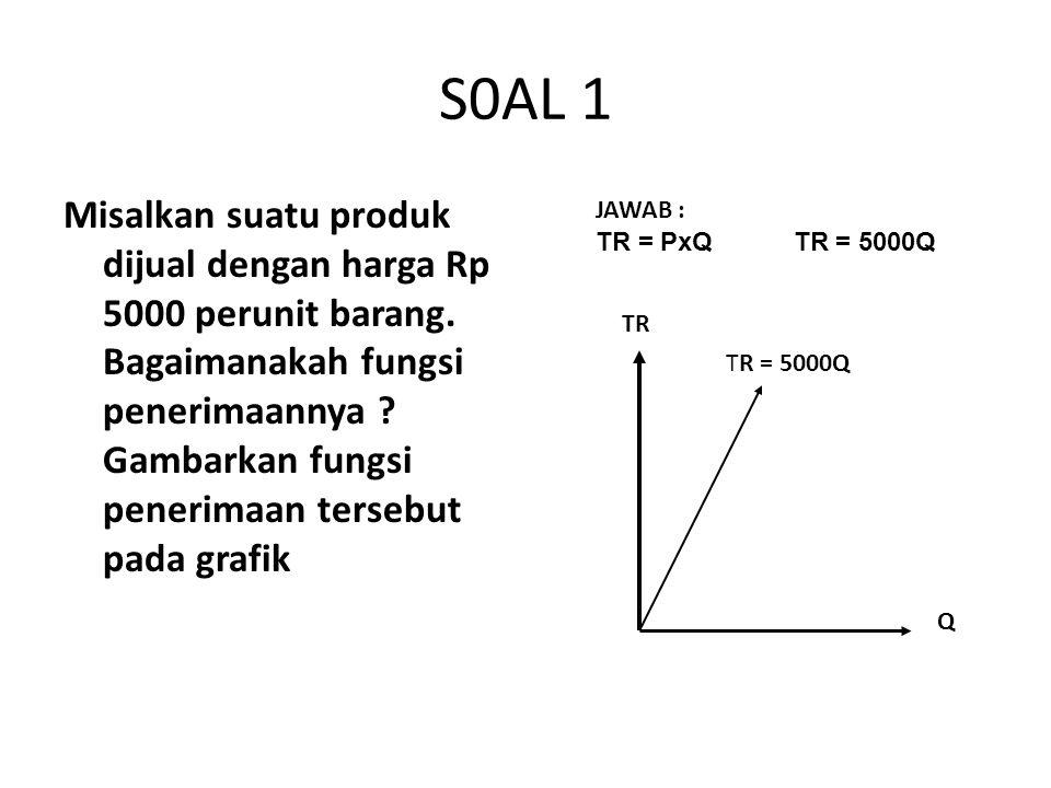 S0AL 1 Misalkan suatu produk dijual dengan harga Rp 5000 perunit barang. Bagaimanakah fungsi penerimaannya ? Gambarkan fungsi penerimaan tersebut pada