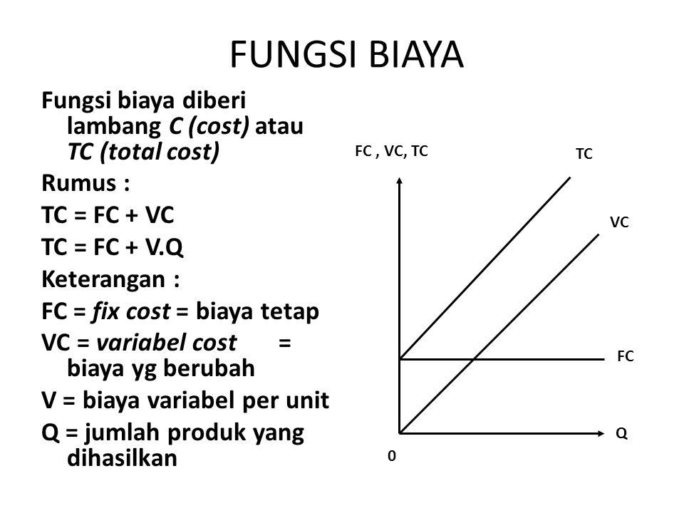 FUNGSI BIAYA Fungsi biaya diberi lambang C (cost) atau TC (total cost) Rumus : TC = FC + VC TC = FC + V.Q Keterangan : FC = fix cost = biaya tetap VC