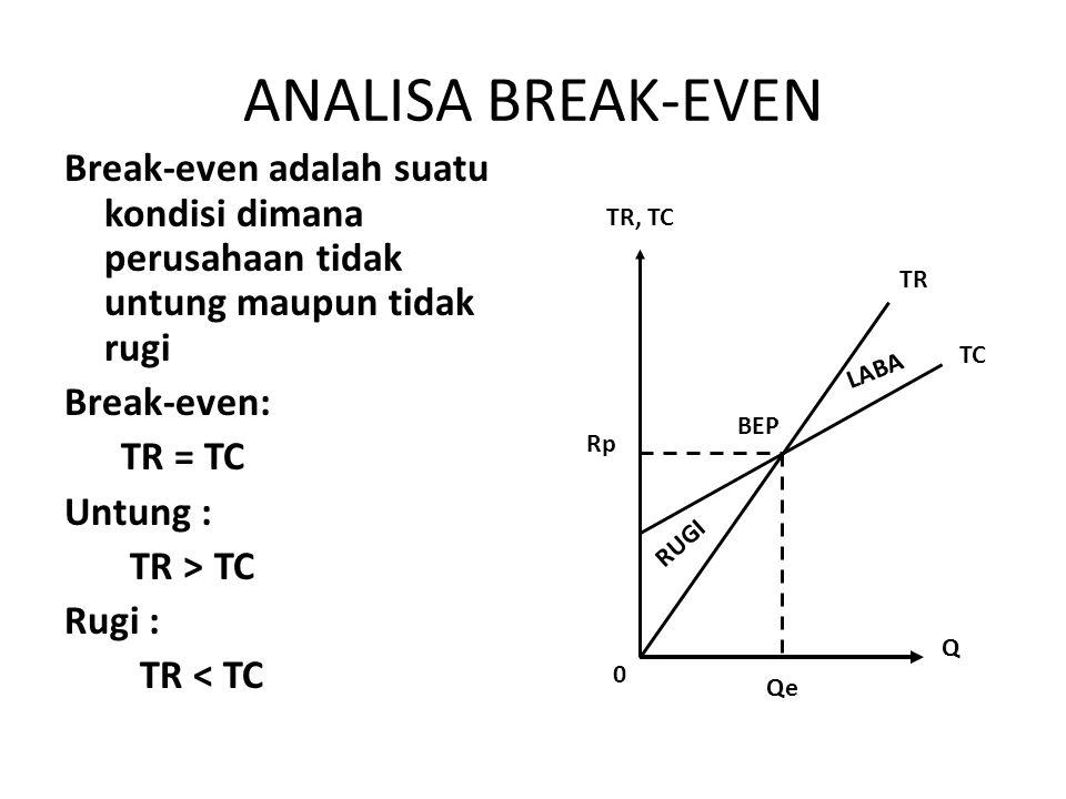 ANALISA BREAK-EVEN Break-even adalah suatu kondisi dimana perusahaan tidak untung maupun tidak rugi Break-even: TR = TC Untung : TR > TC Rugi : TR < T