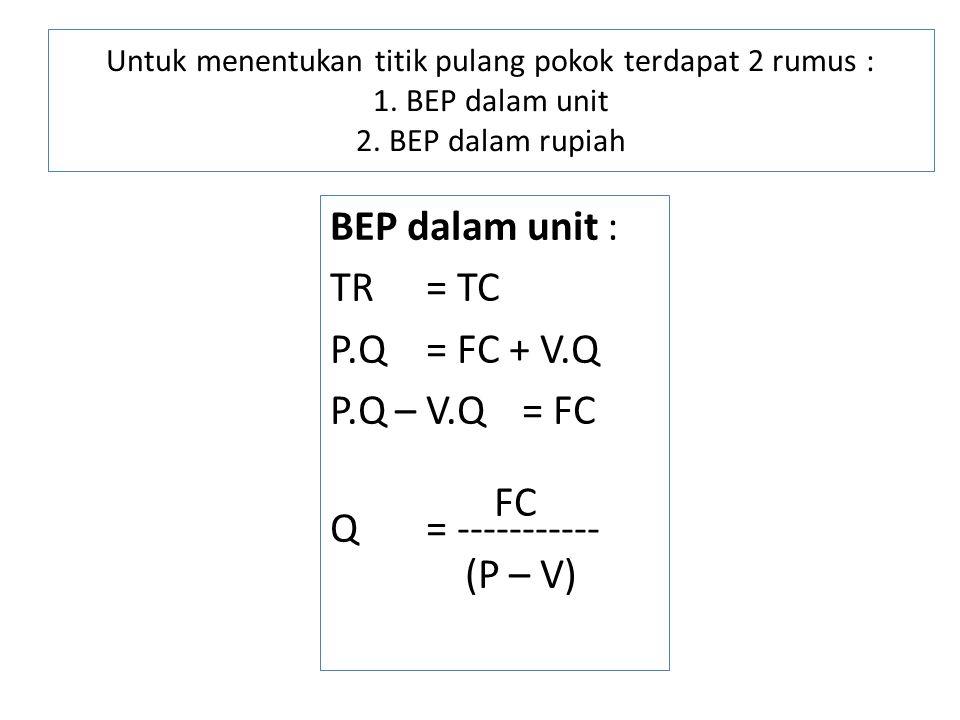 Untuk menentukan titik pulang pokok terdapat 2 rumus : 1. BEP dalam unit 2. BEP dalam rupiah BEP dalam unit : TR= TC P.Q= FC + V.Q P.Q – V.Q= FC FC Q=
