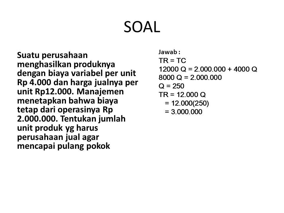 SOAL Suatu perusahaan menghasilkan produknya dengan biaya variabel per unit Rp 4.000 dan harga jualnya per unit Rp12.000. Manajemen menetapkan bahwa b
