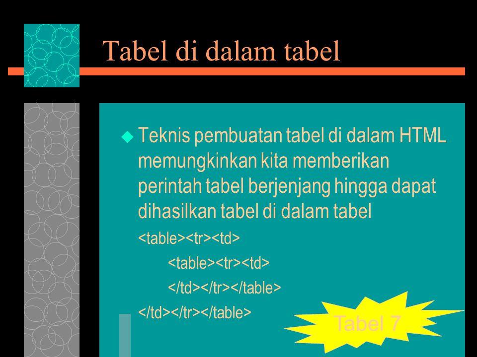 Tabel di dalam tabel  Teknis pembuatan tabel di dalam HTML memungkinkan kita memberikan perintah tabel berjenjang hingga dapat dihasilkan tabel di da