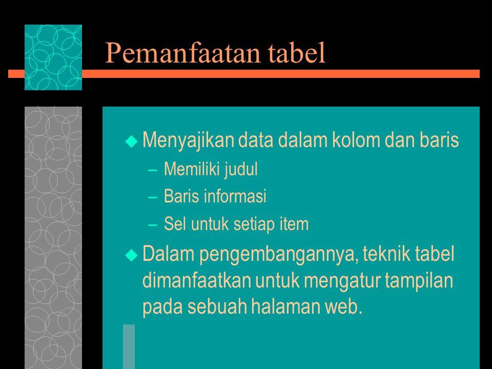 Pemanfaatan tabel  Menyajikan data dalam kolom dan baris –Memiliki judul –Baris informasi –Sel untuk setiap item  Dalam pengembangannya, teknik tabe