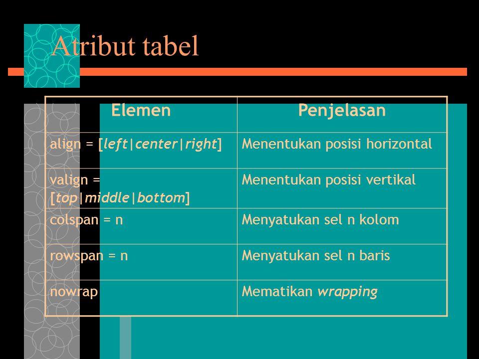 Atribut tabel ElemenPenjelasan align = [left|center|right]Menentukan posisi horizontal valign = [top|middle|bottom] Menentukan posisi vertikal colspan