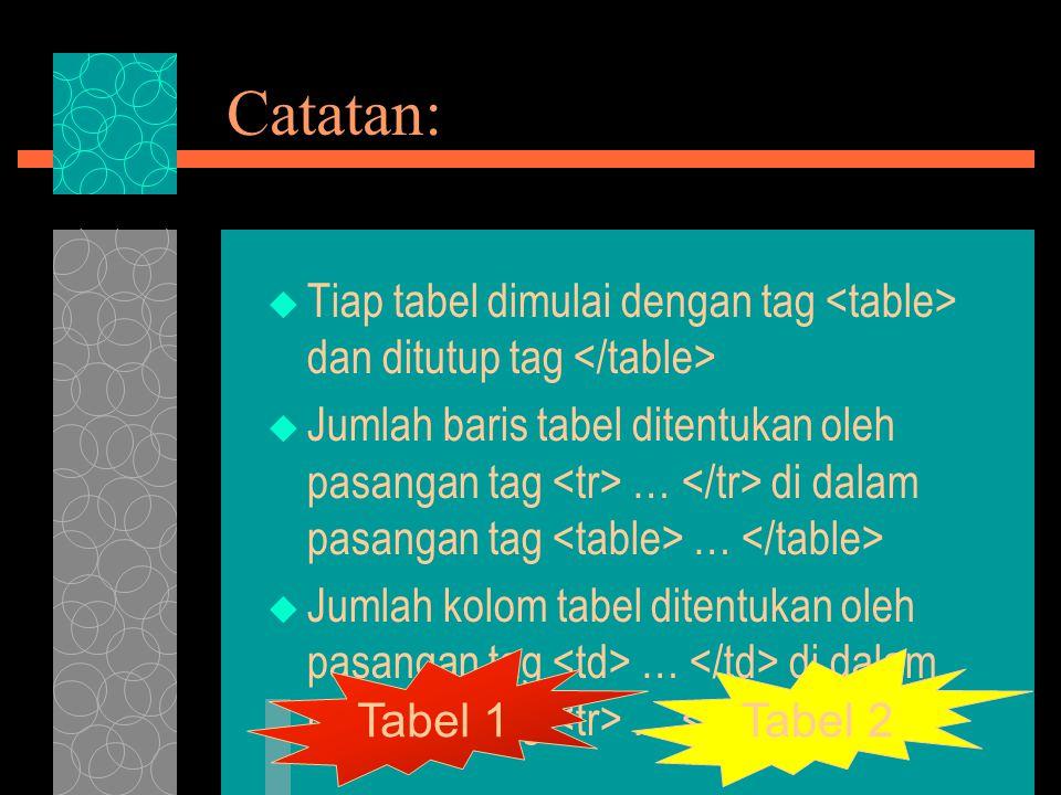 Catatan:  Tiap tabel dimulai dengan tag dan ditutup tag  Jumlah baris tabel ditentukan oleh pasangan tag … di dalam pasangan tag …  Jumlah kolom ta