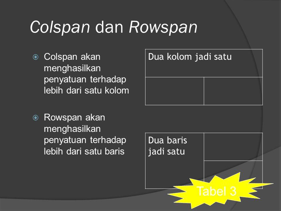 Colspan dan Rowspan  Colspan akan menghasilkan penyatuan terhadap lebih dari satu kolom  Rowspan akan menghasilkan penyatuan terhadap lebih dari sat