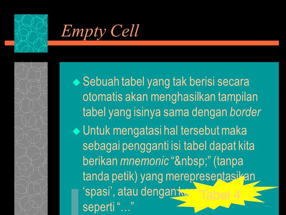 Empty Cell  Sebuah tabel yang tak berisi secara otomatis akan menghasilkan tampilan tabel yang isinya sama dengan border  Untuk mengatasi hal terseb