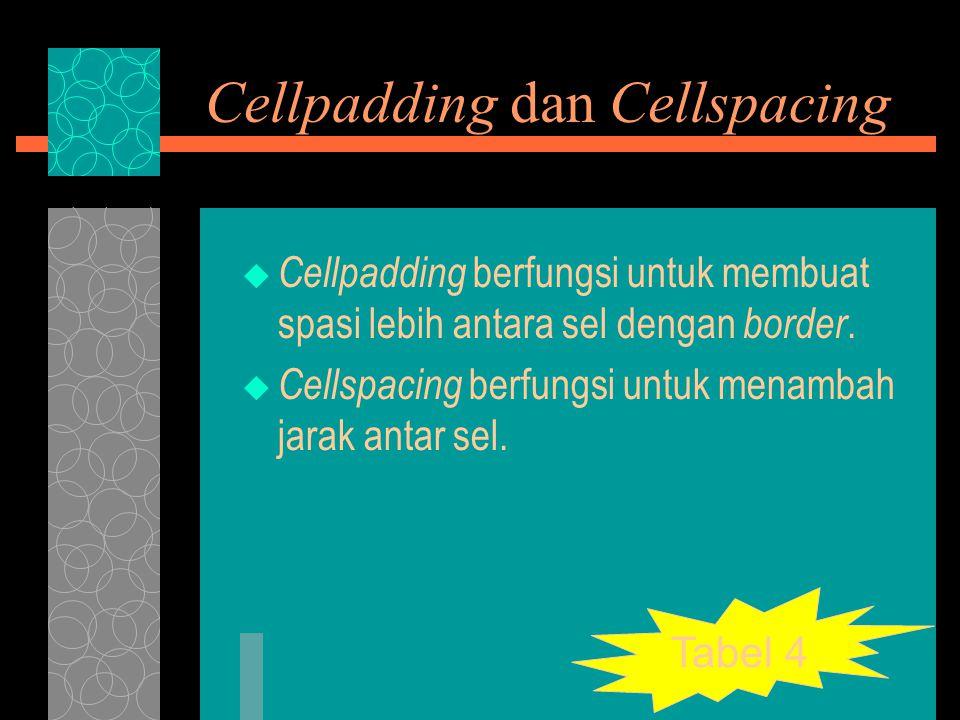 Cellpadding dan Cellspacing  Cellpadding berfungsi untuk membuat spasi lebih antara sel dengan border.  Cellspacing berfungsi untuk menambah jarak a