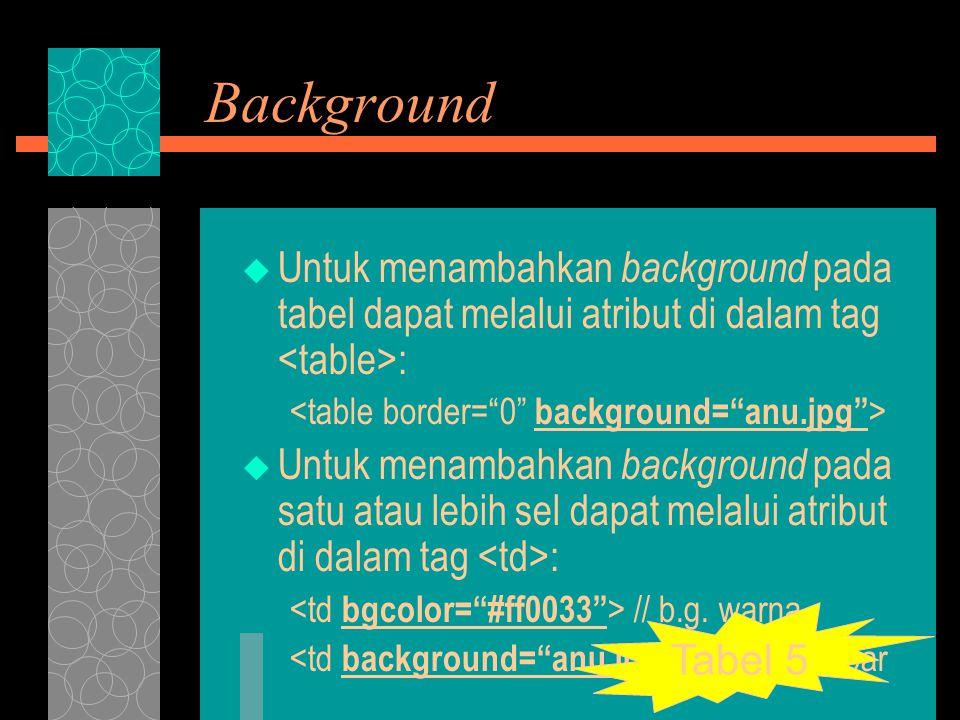 Background  Untuk menambahkan background pada tabel dapat melalui atribut di dalam tag :  Untuk menambahkan background pada satu atau lebih sel dapa