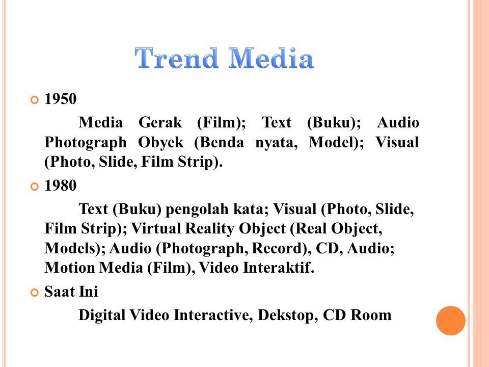1950 Media Gerak (Film); Text (Buku); Audio Photograph Obyek (Benda nyata, Model); Visual (Photo, Slide, Film Strip). 1980 Text (Buku) pengolah kata;