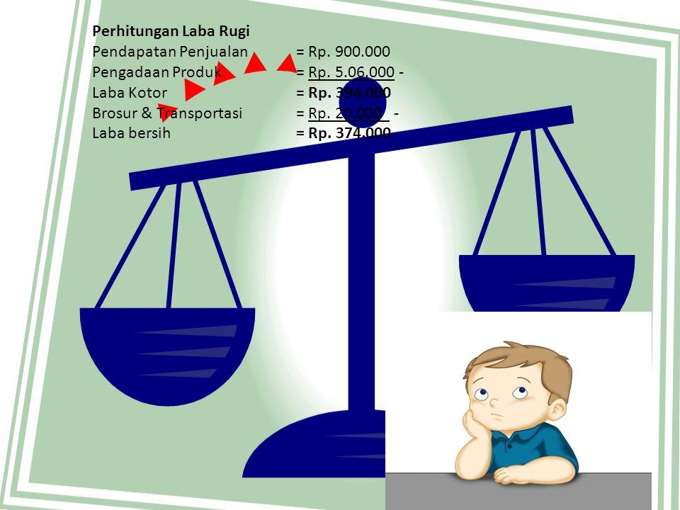 Break Event Point (BEP) Terjual(300@300) Rp.900.000 = 100% Total biayaVariabel Rp.20.000 -= 2,22% Total pendapatan marginal Rp.880.000 97,77% Total bi
