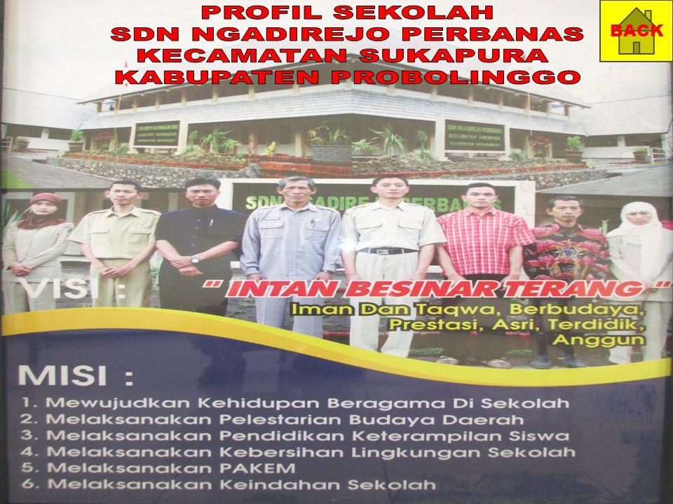 Nama Sekolah: SDN Ngadirejo Alamat Sekolah: Desa Ngadirejo Kec.