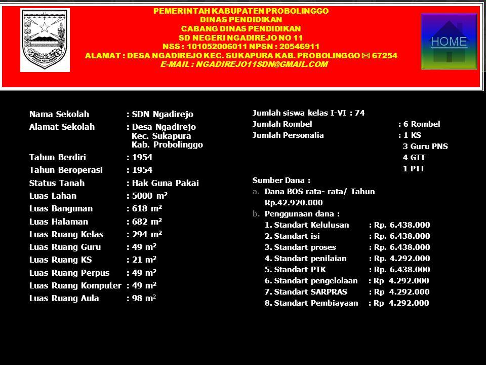 Nama Sekolah: SDN Ngadirejo Alamat Sekolah: Desa Ngadirejo Kec. Sukapura Kab. Probolinggo Tahun Berdiri: 1954 Tahun Beroperasi: 1954 Status Tanah: Hak