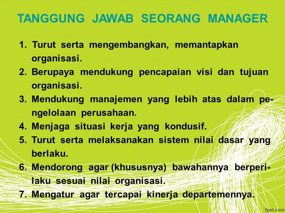 TANGGUNG JAWAB SEORANG MANAGER 1. Turut serta mengembangkan, memantapkan organisasi. 2.Berupaya mendukung pencapaian visi dan tujuan organisasi. 3.Men