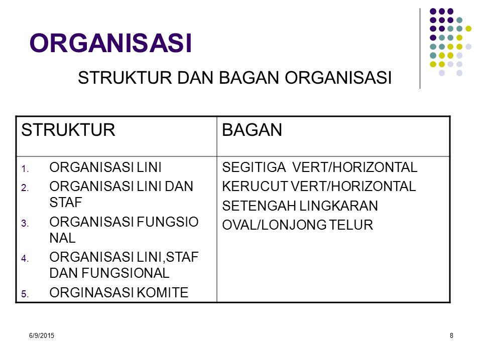 6/9/20158 ORGANISASI STRUKTUR DAN BAGAN ORGANISASI STRUKTURBAGAN 1.