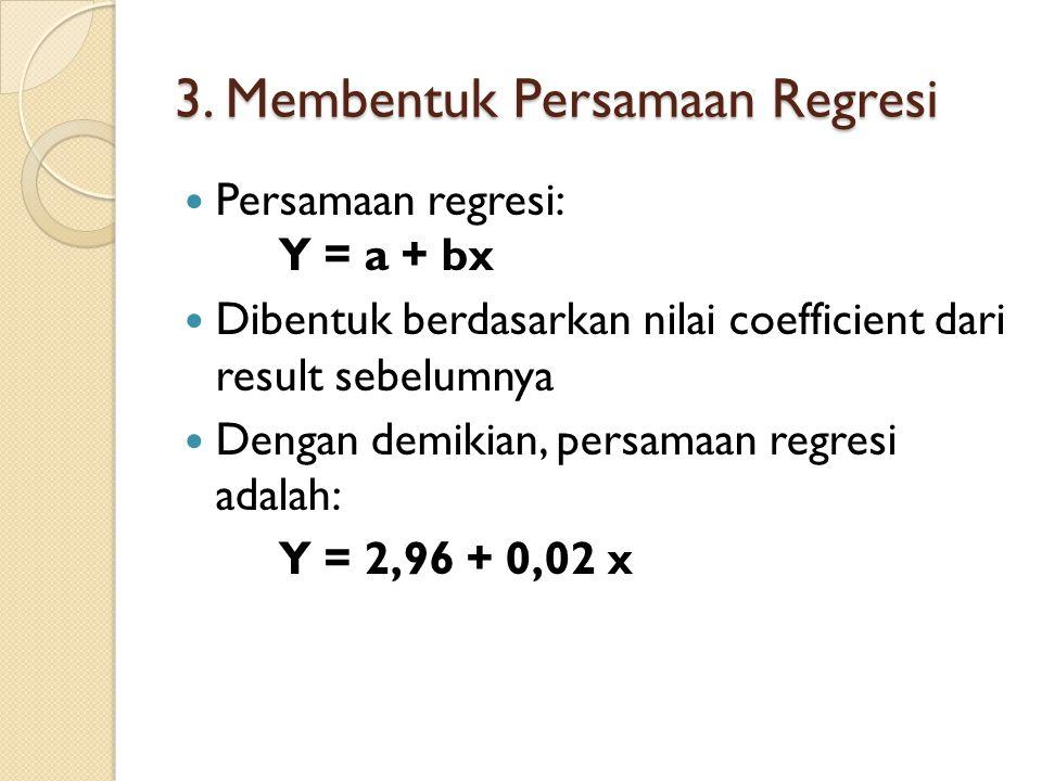 3. Membentuk Persamaan Regresi Persamaan regresi: Y = a + bx Dibentuk berdasarkan nilai coefficient dari result sebelumnya Dengan demikian, persamaan