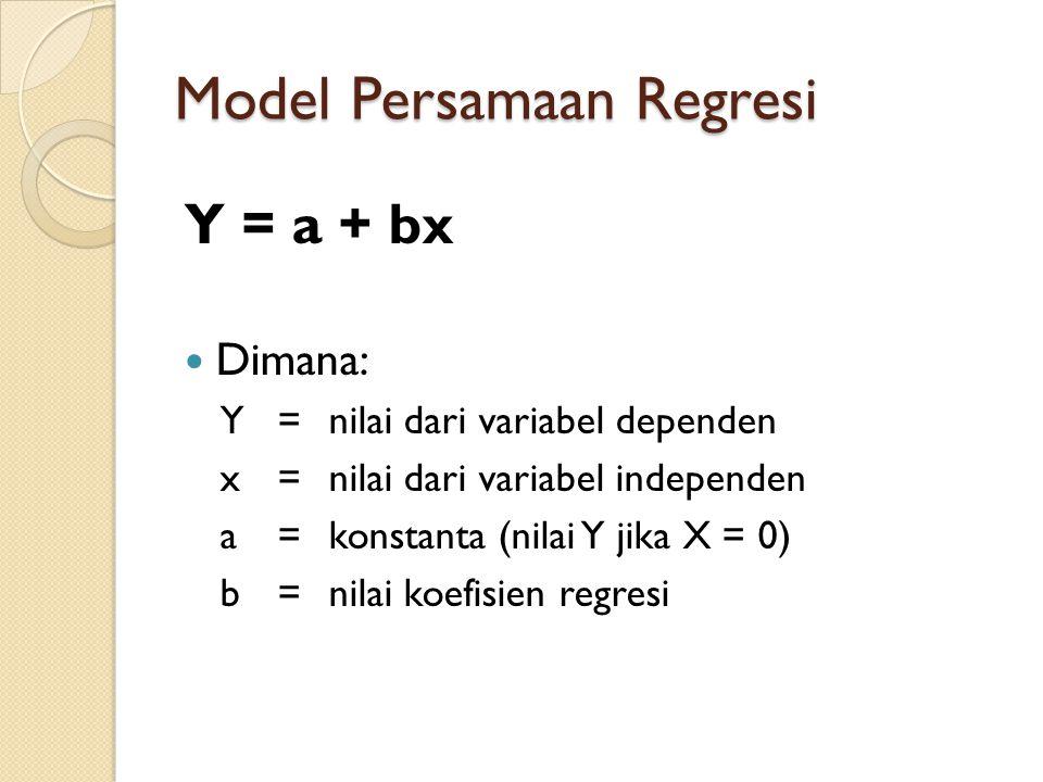 Model Persamaan Regresi Y = a + bx Dimana: Y=nilai dari variabel dependen x=nilai dari variabel independen a=konstanta (nilai Y jika X = 0) b=nilai koefisien regresi