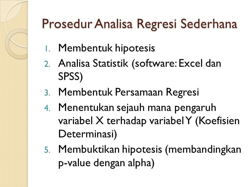 Prosedur Analisa Regresi Sederhana 1. Membentuk hipotesis 2.