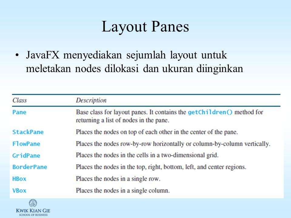 Image & ImageView Kelas Image ( javafx.scene.image.Image ) adalah kelas yang merepresentasi gambar/grafis Kelas ImageView ( javafx.scene.image.ImageVi