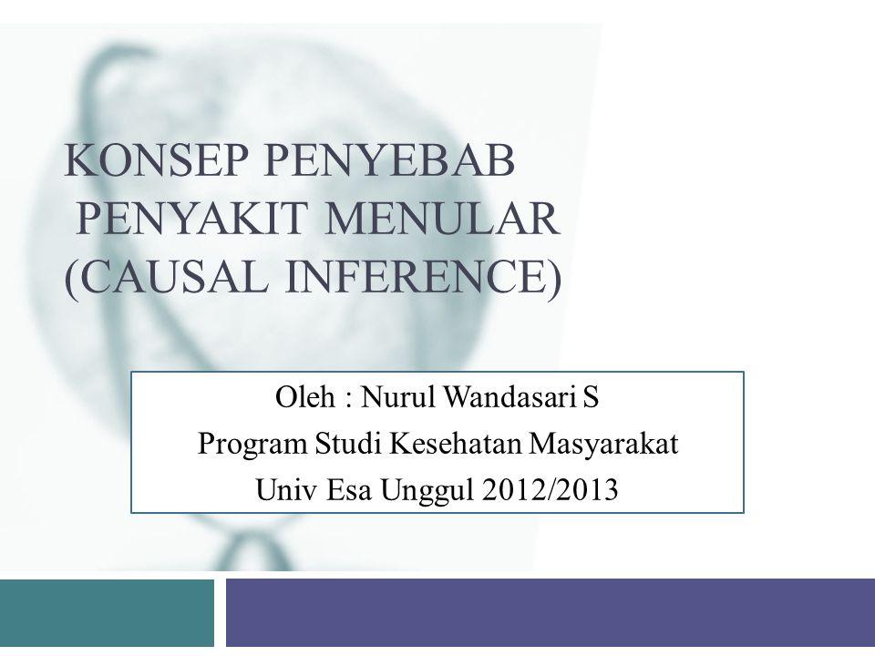KONSEP PENYEBAB PENYAKIT MENULAR (CAUSAL INFERENCE) Oleh : Nurul Wandasari S Program Studi Kesehatan Masyarakat Univ Esa Unggul 2012/2013