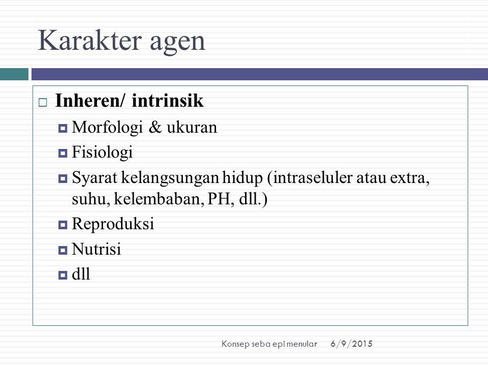 6/9/2015Konsep seba epi menular Karakter agen  Inheren/ intrinsik  Morfologi & ukuran  Fisiologi  Syarat kelangsungan hidup (intraseluler atau ext