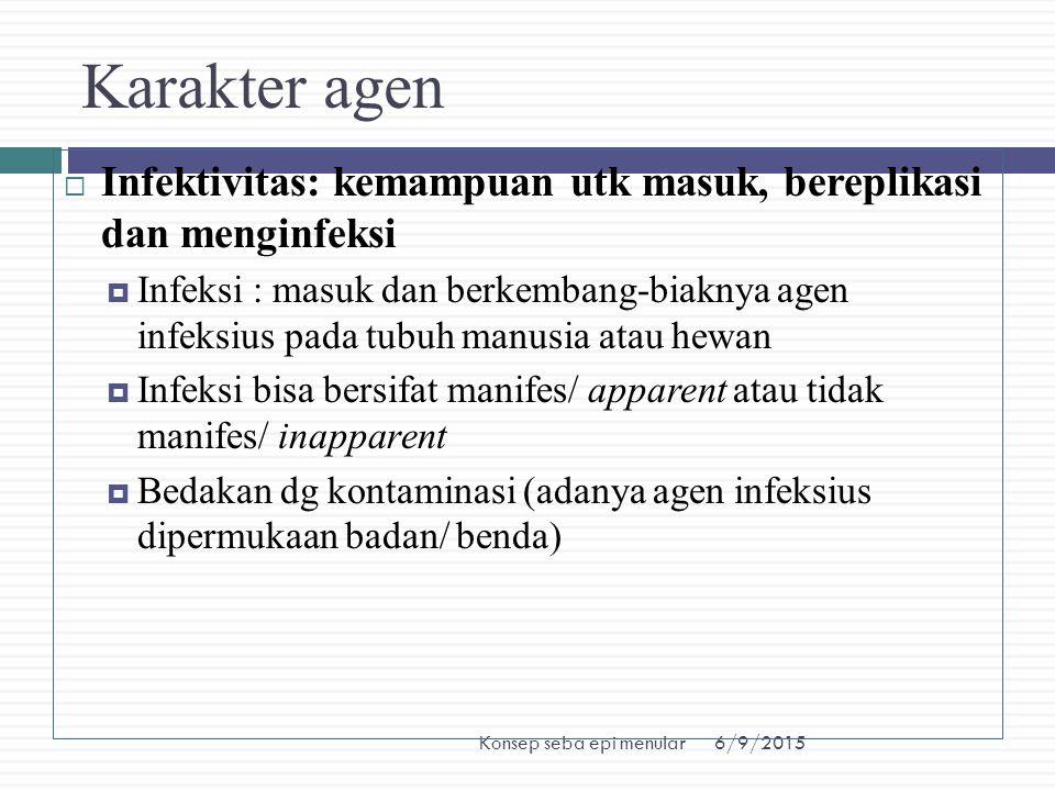 6/9/2015Konsep seba epi menular Karakter agen  Infektivitas: kemampuan utk masuk, bereplikasi dan menginfeksi  Infeksi : masuk dan berkembang-biakny