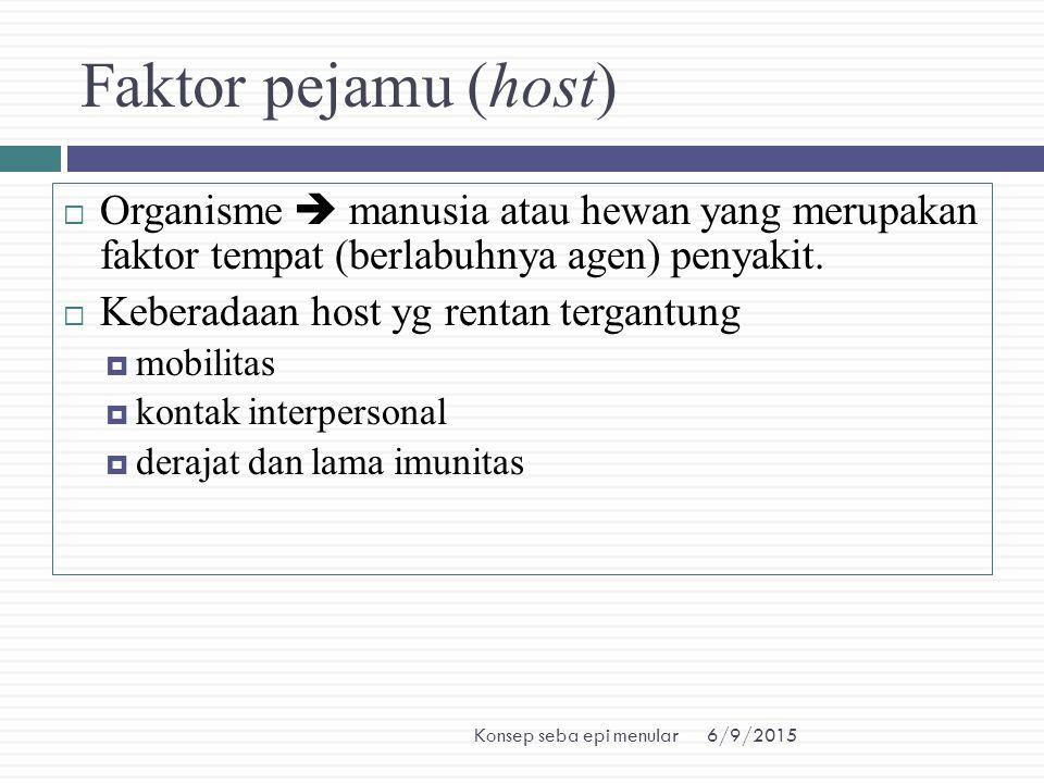6/9/2015Konsep seba epi menular Faktor pejamu (host)  Organisme  manusia atau hewan yang merupakan faktor tempat (berlabuhnya agen) penyakit.  Kebe
