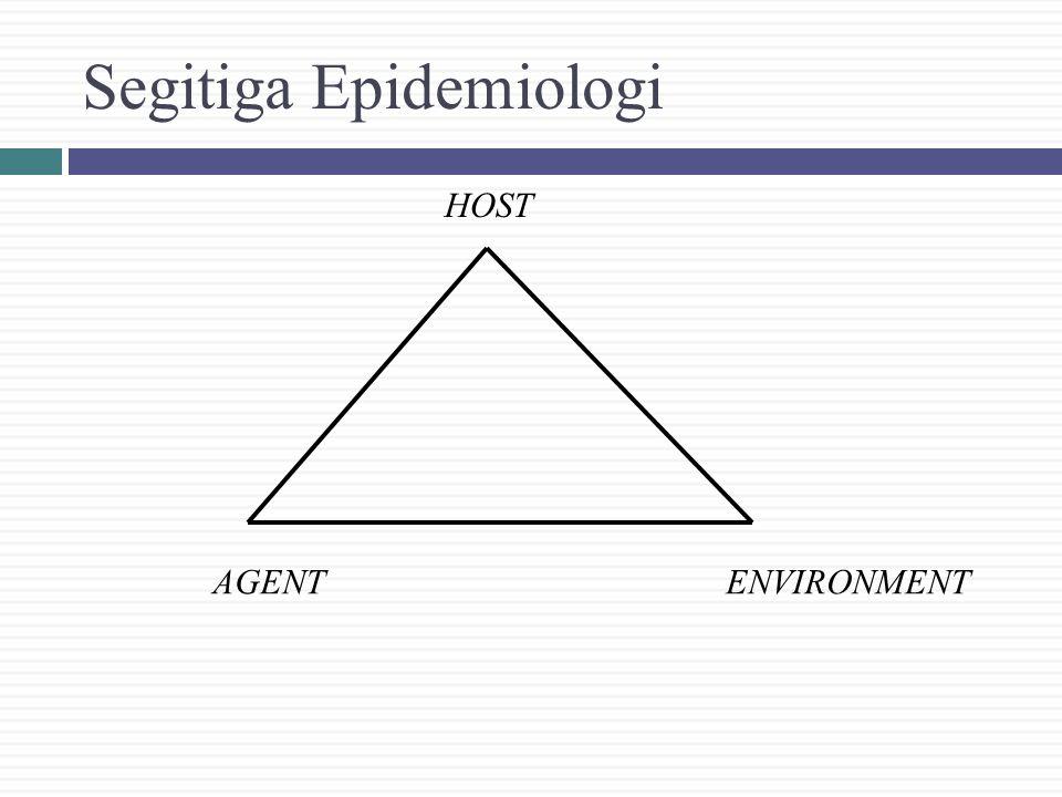 6/9/2015Konsep seba epi menular Segitiga Epidemiologi  Salah satu konsep penyebab yg penting dlm kesmas & telah bertahan bbrp dekade  Teori penting tentang 3 faktor utama patogenesis penyakit  cocok untuk penyakit infeksi atau menular