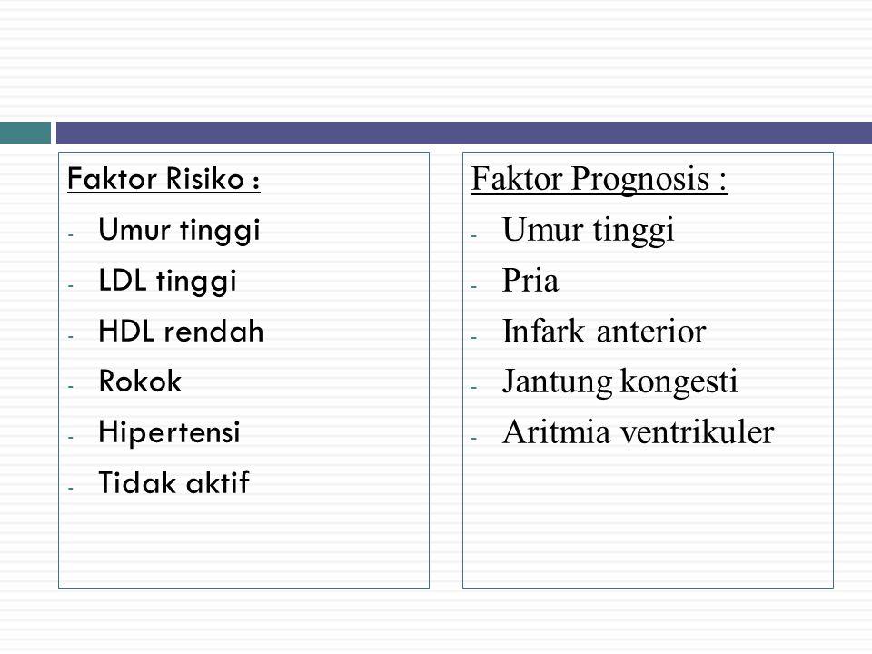 Faktor Risiko : - Umur tinggi - LDL tinggi - HDL rendah - Rokok - Hipertensi - Tidak aktif Faktor Prognosis : - Umur tinggi - Pria - Infark anterior -