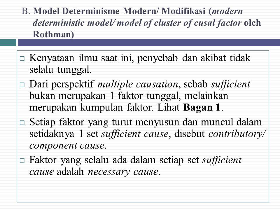 B. Model Determinisme Modern/ Modifikasi (modern deterministic model/ model of cluster of cusal factor oleh Rothman)  Kenyataan ilmu saat ini, penyeb
