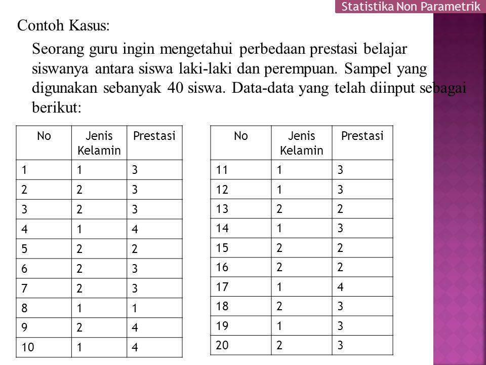 Contoh Kasus: Seorang guru ingin mengetahui perbedaan prestasi belajar siswanya antara siswa laki-laki dan perempuan. Sampel yang digunakan sebanyak 4