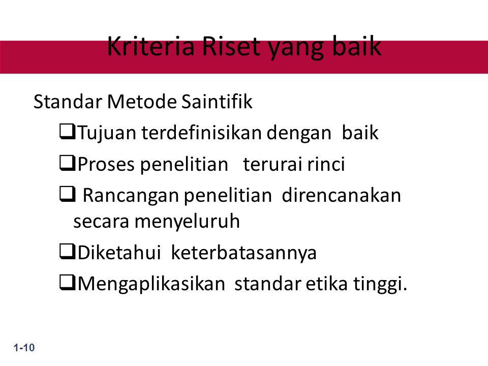 1-10 Kriteria Riset yang baik Standar Metode Saintifik  Tujuan terdefinisikan dengan baik  Proses penelitian terurai rinci  Rancangan penelitian direncanakan secara menyeluruh  Diketahui keterbatasannya  Mengaplikasikan standar etika tinggi.
