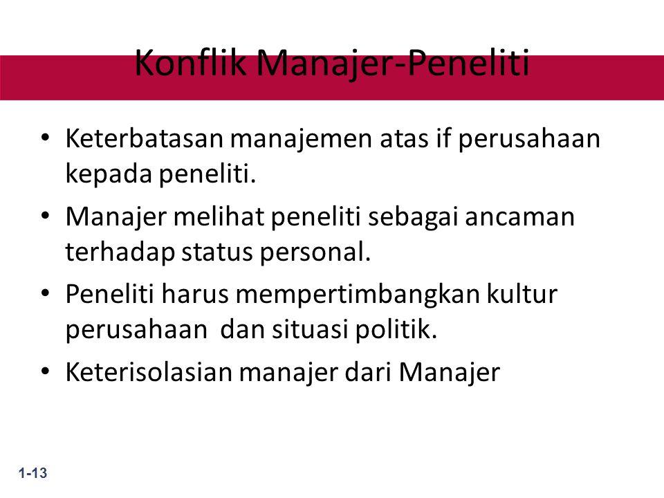 1-13 Konflik Manajer-Peneliti Keterbatasan manajemen atas if perusahaan kepada peneliti.