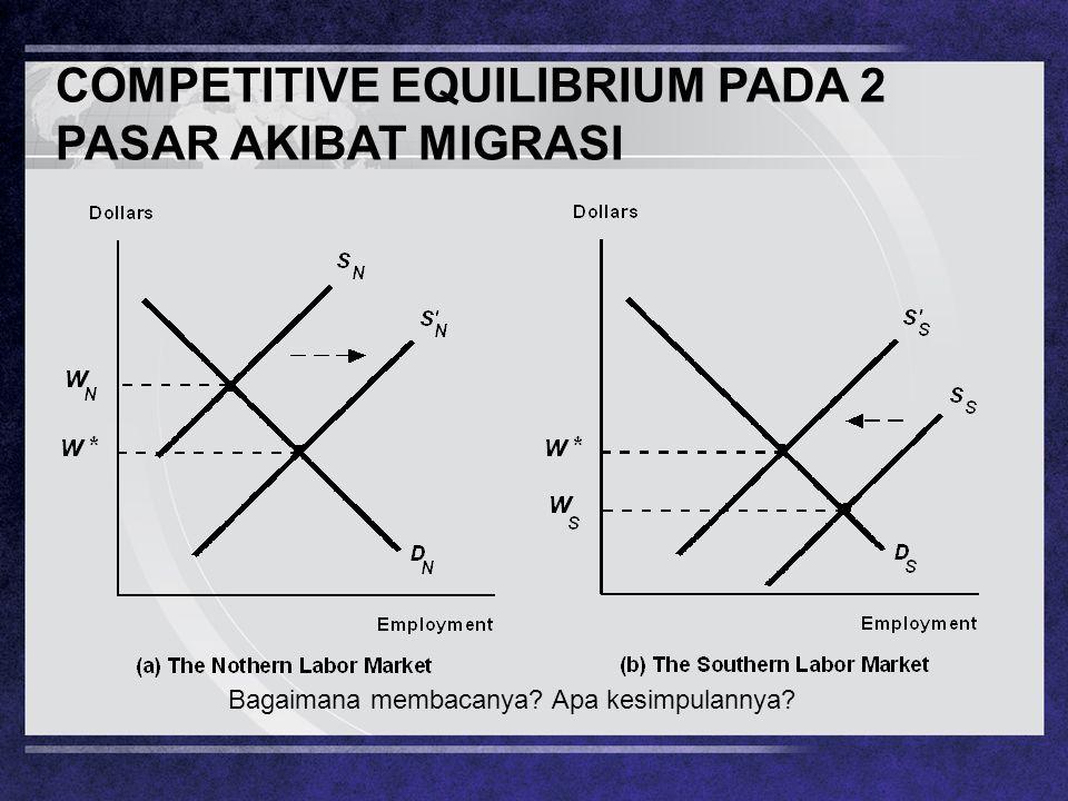 COMPETITIVE EQUILIBRIUM PADA 2 PASAR AKIBAT MIGRASI Bagaimana membacanya? Apa kesimpulannya?