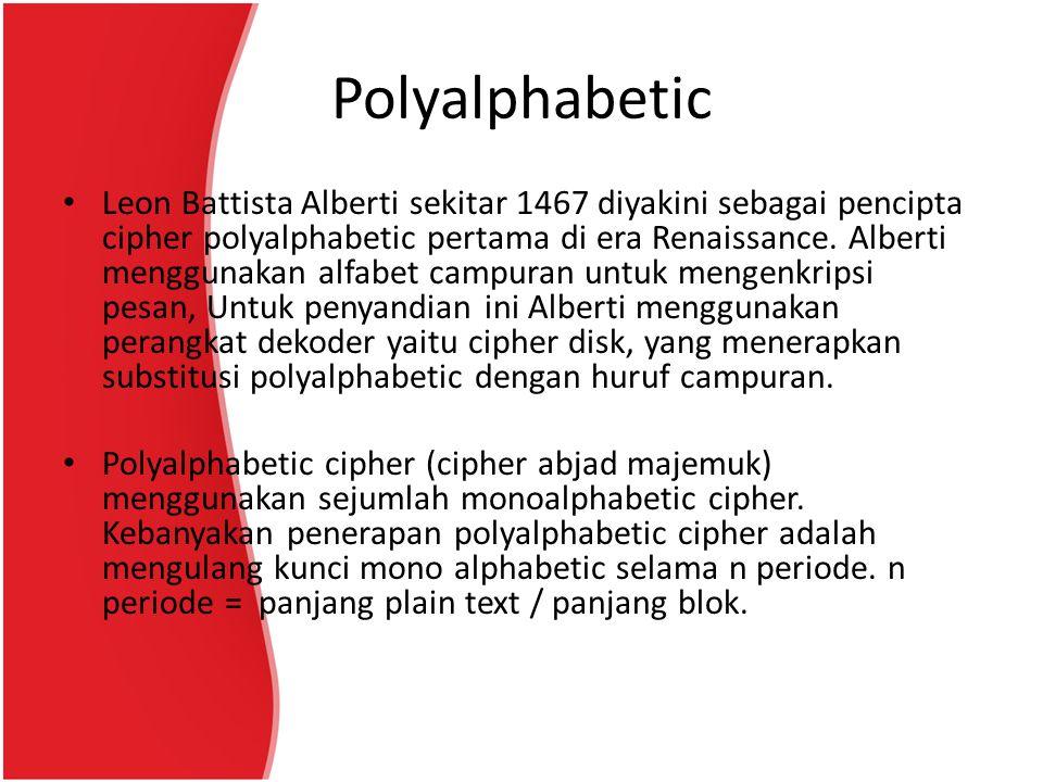 Polyalphabetic Leon Battista Alberti sekitar 1467 diyakini sebagai pencipta cipher polyalphabetic pertama di era Renaissance. Alberti menggunakan alfa