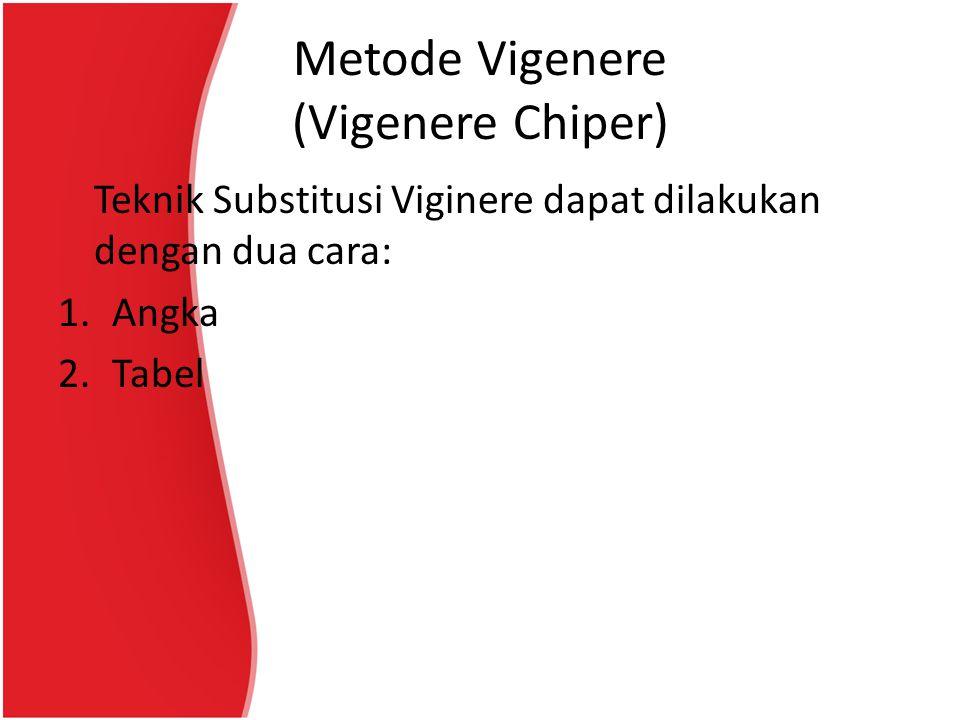 Metode Vigenere (Vigenere Chiper) Teknik Substitusi Viginere dapat dilakukan dengan dua cara: 1.Angka 2.Tabel