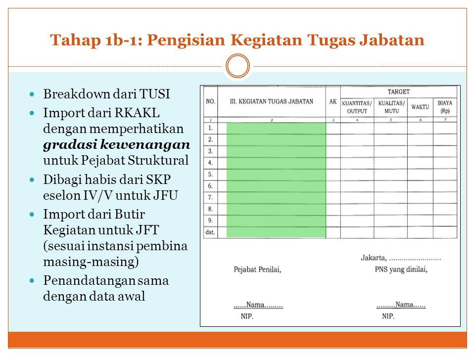 Tahap 1a: Pengisian Data Nama, NIP, Pangkat/Golongan & Jabatan diisi sesuai dengan SK terakhir Unit Kerja dituliskan sesuai dengan tempat yang bersangkutan bertugas
