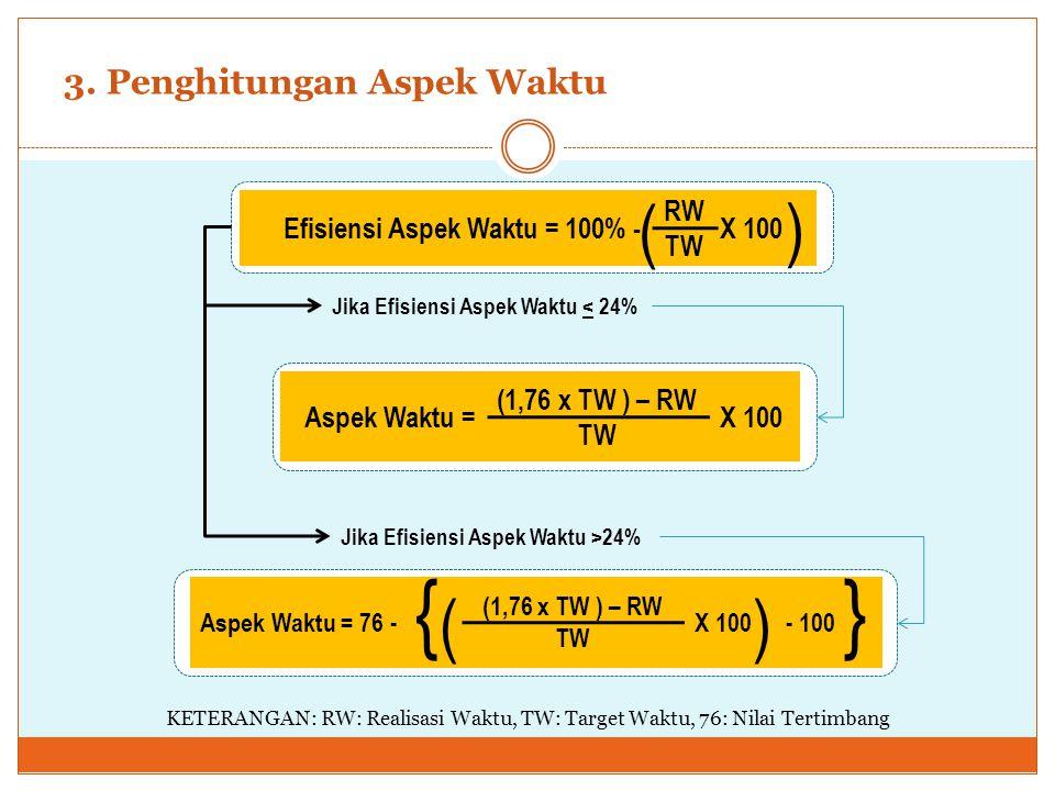 Penghitungan Aspek SKP KETERANGAN: RO: Realisasi Kuantitas (Output) TO: Target Kuantitas (Output) Aspek Kuantitas (Output) =X 100 RO TO Aspek Kualitas (Mutu) =X 100 RK TK KETERANGAN: RK: Realisasi Kualitas (Mutu) TK: Target Kualitas (Mutu) 1.