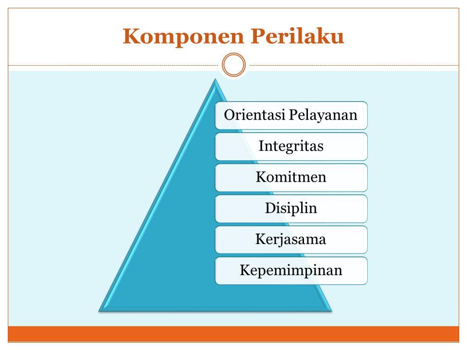 Formulir Penilaian Perilaku Diisi dengan panduan Perka BKN 1/2013 hal 90 Kolom ke-3 diisi angka, kolom ke-4 diisi kualifikasi Nilai rata-rata adalah jumlah dibagi aspek yang dinilai kepemimpinan hanya untuk pejabat struktural